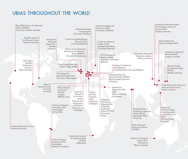 Mapa da Rede Ubias